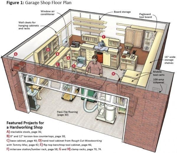 plan d'atelier